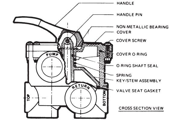Parts_SP0710X.jpg