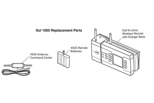 parts_sol1000.jpg